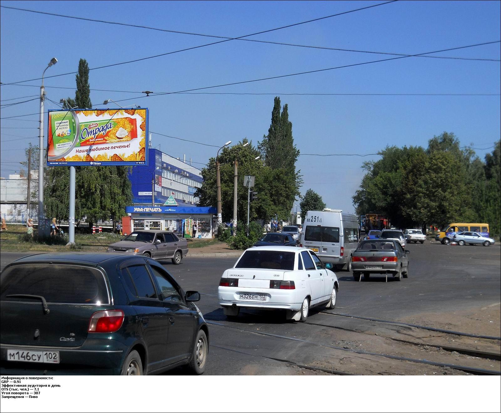 Продажа авто с пробегом в Уфе: частные объявления